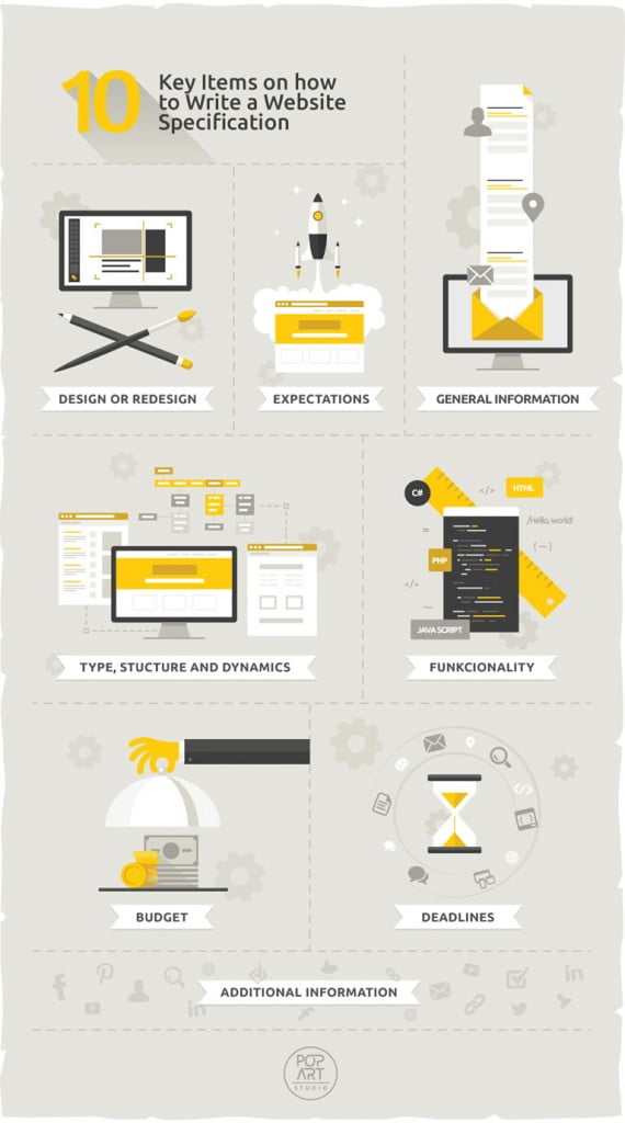 Guide: Writing effective website specification documents