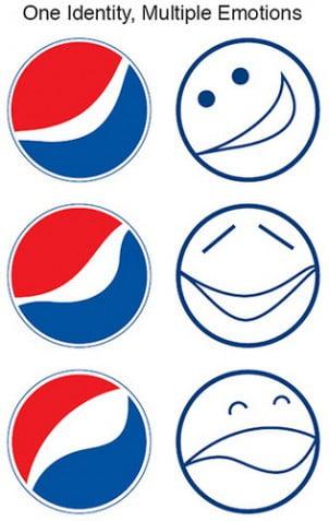 Logo – Koliko je On u Stvari Važan?