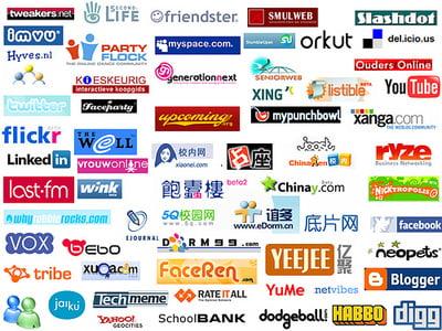 Šta su to Društvene Mreže (Social Networks)?