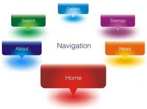 Navigacija Kroz Web Sajt – Saveti Koji Vam Trebaju!