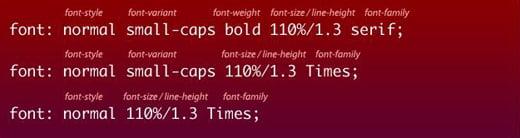 Uloga HTML i CSS u Web Dizajnu