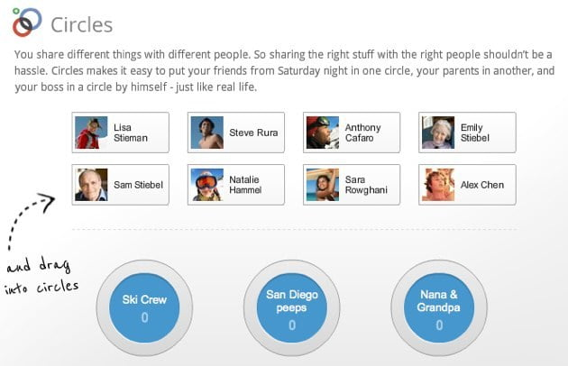 Google+… Facebook Ubica?