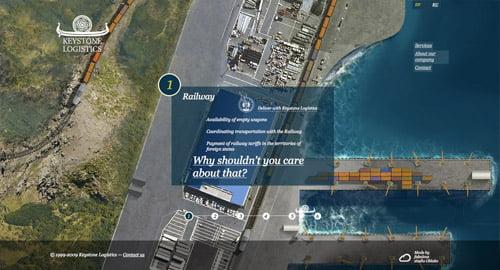 Upotreba Fotografija u Web Dizajnu