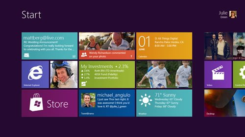 Windows 8 vs Windows 7 Performanse – Ko Je Brži?