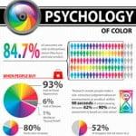 psihologija-boja