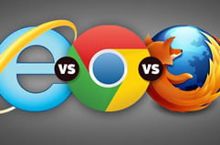 Ratovi Browser-a: Chrome vs IE10 vs Firefox