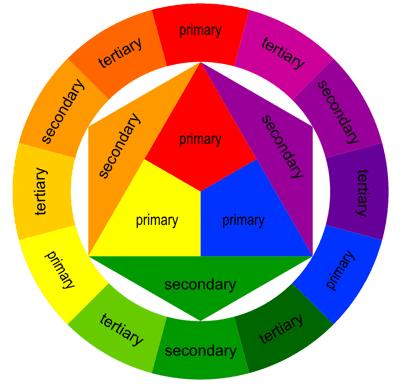 analogne-komplemenarne-boje