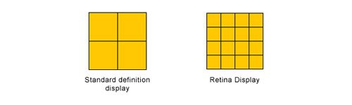 standard-retina