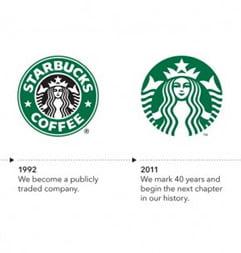 Unapredite Svoj Brend sa Kvalitetnim Logotipom
