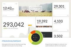 Ghost Nova Platforma za Blogovanje