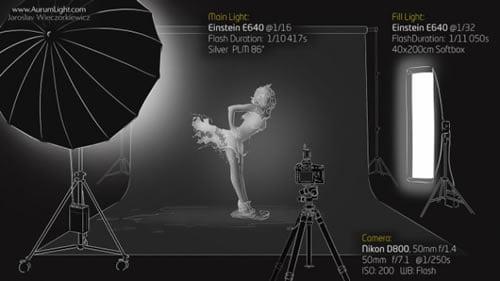 fotografije-studio