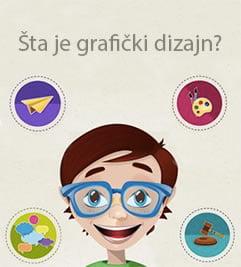 Šta je Grafički Dizajn?