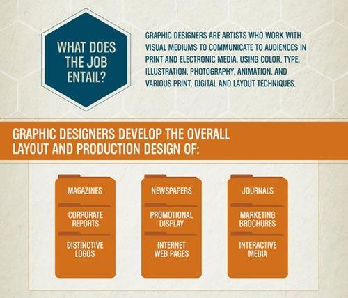 sta-je-graficki-dizajn-infografika