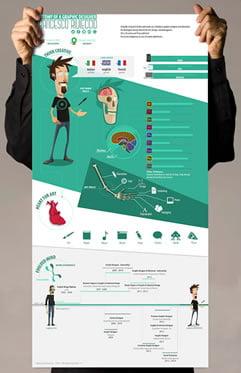 Pronađite Svoj Posao iz Snova sa Inovativnim CV Dizajnom