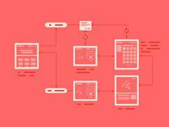 Besplatni Wireframe alati za web dizajnere