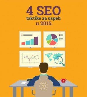 4 SEO taktike za uspeh u 2015.