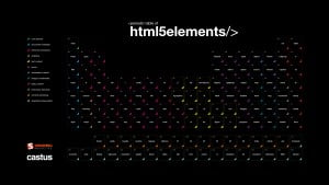 Periodic table of HTML5 elements