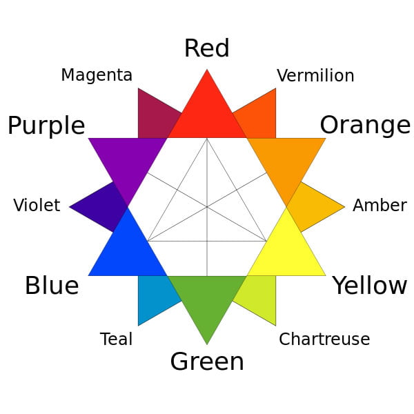 traditional color star developed in 1708 by Boutet
