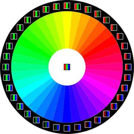 Color wheel with RGB pixels of the colors