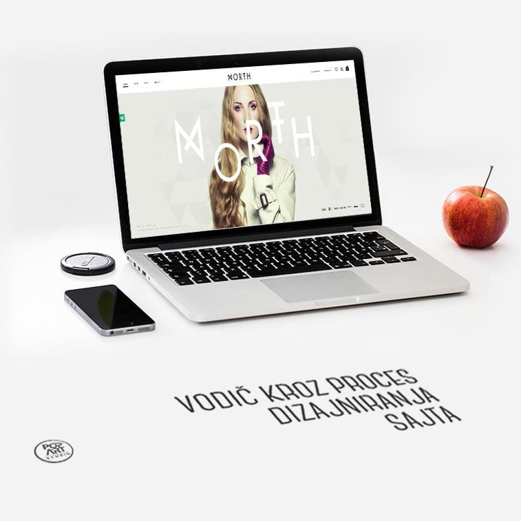 Vodič kroz proces dizajniranja sajta
