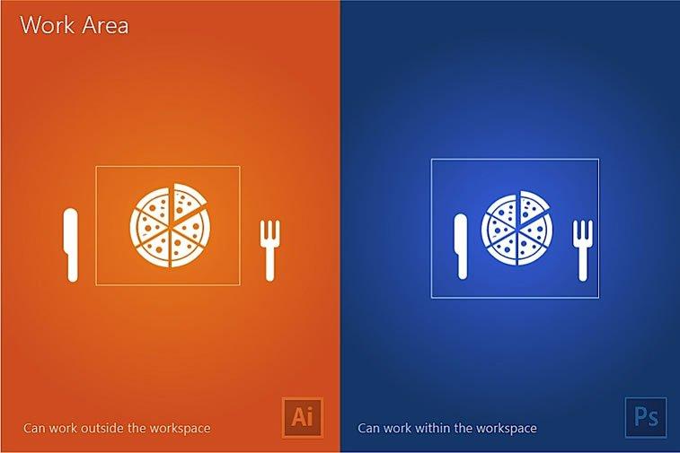 ilustrator i fotošop uporedne karakteristike (12)
