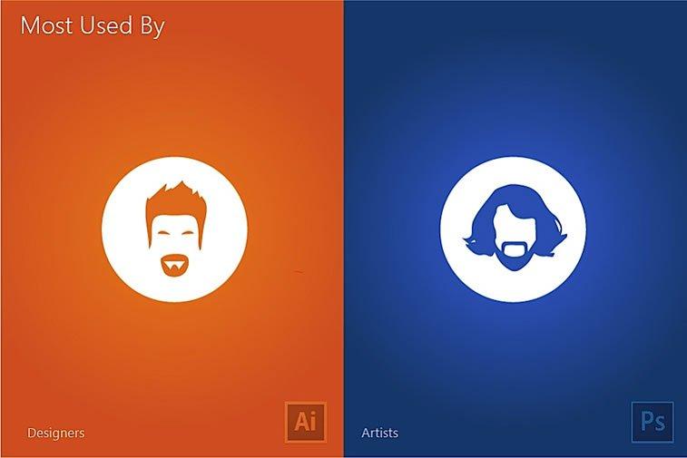 ilustrator i fotošop uporedne karakteristike (5)