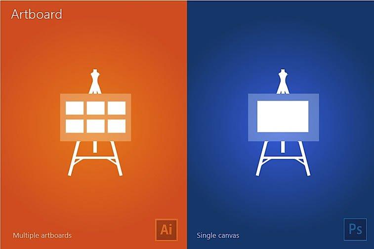 ilustrator i fotošop uporedne karakteristike (7)