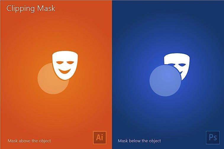 ilustrator i fotošop uporedne karakteristike (8)