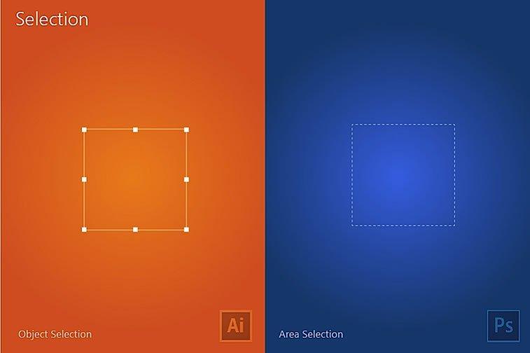 ilustrator i fotošop uporedne karakteristike (9)