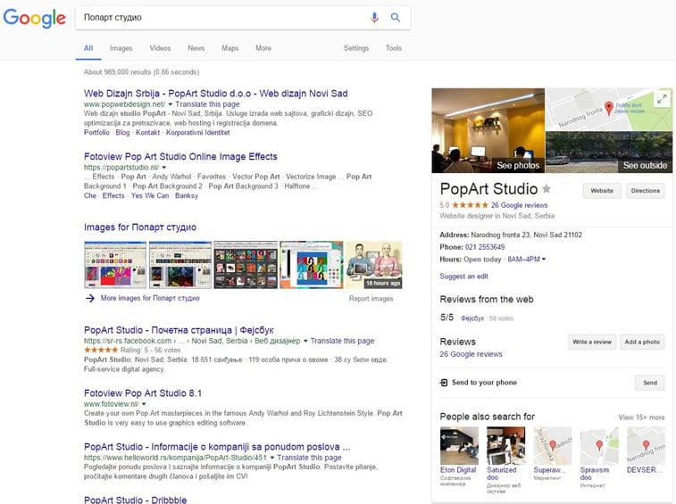 Kako Gugl rangira sajtove - SERP