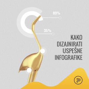 Kako dizajnirati uspešne infografike