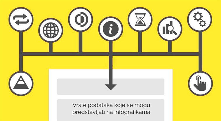 Kako dizajnirati uspešne infografike 2