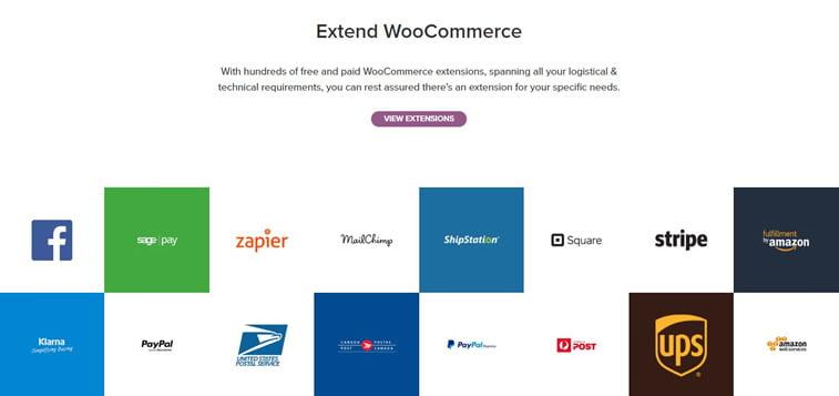 WooCommerce za početnike: šta je potrebno znati 2