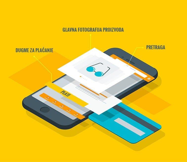 WooCommerce za početnike (3. deo): povezivanje i poručivanje proizvoda (CTA) 2