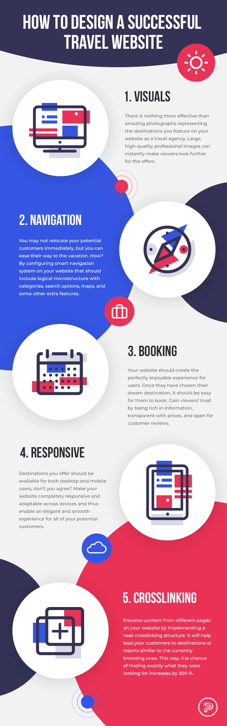 travel agency website infographic