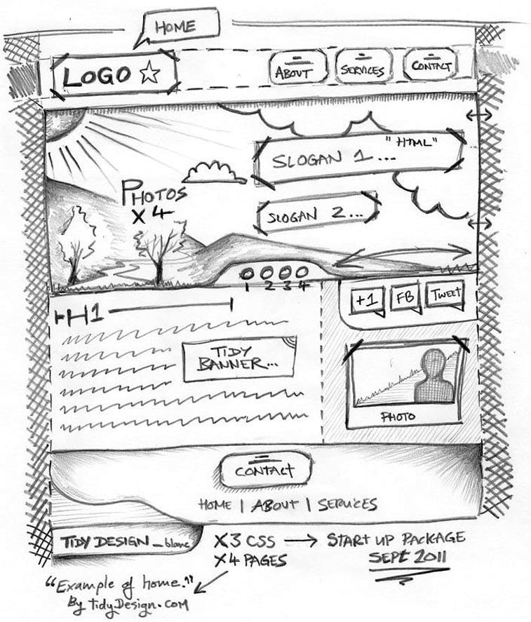 CPL primer skice wireframe Tidydesign