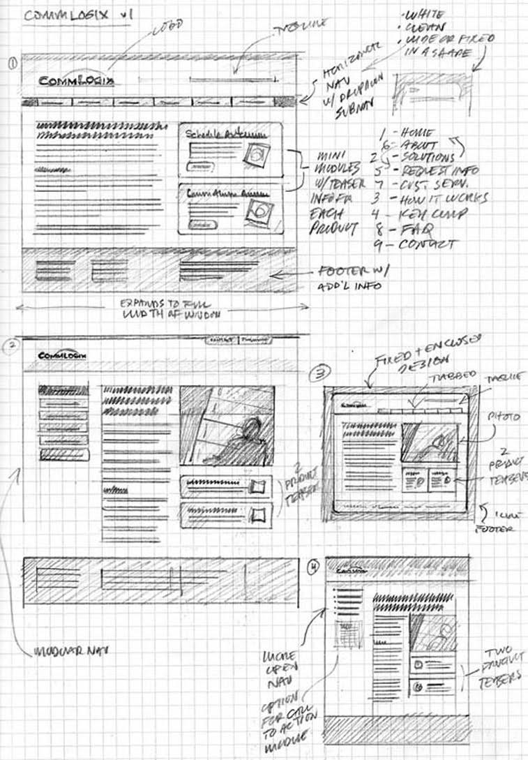 Commlogix prv averzija sajta skica za vebsajt autora Mike Rohde Design-beep