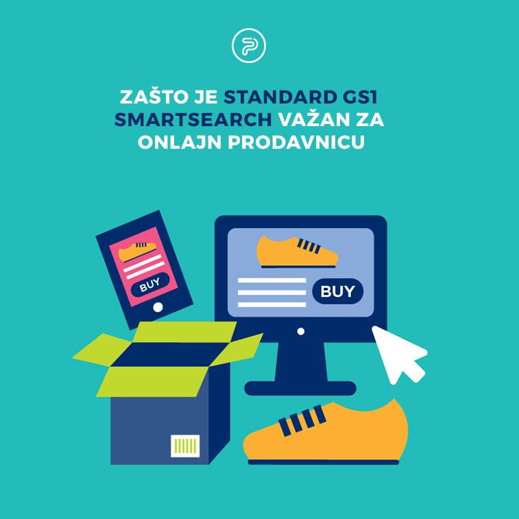 Zašto je standard GS1 SmartSearch važan za onlajn prodavnicu