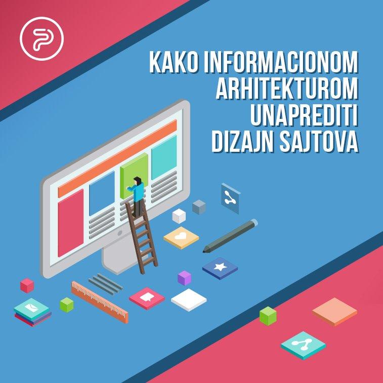 Kako informacionom arhitekturom unaprediti dizajn sajtova