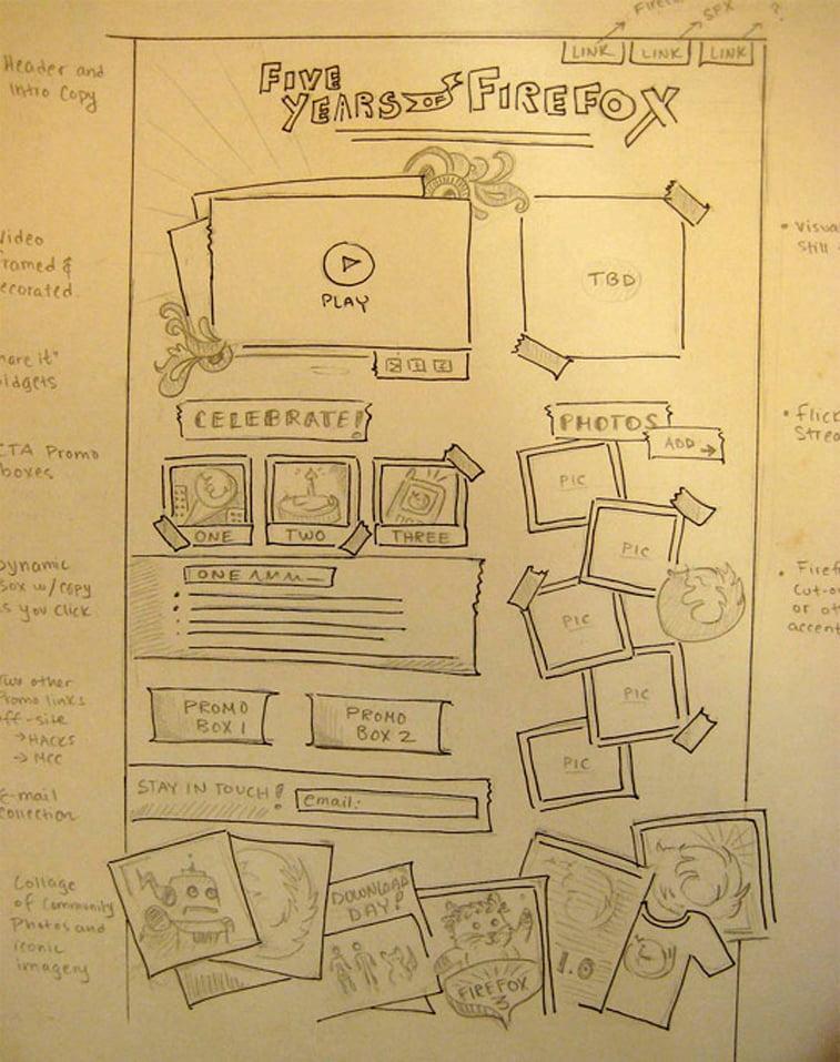 skica 5 godina Firefoxa Inspiration Feed