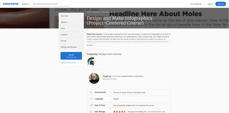 Coursera dizajn infografike