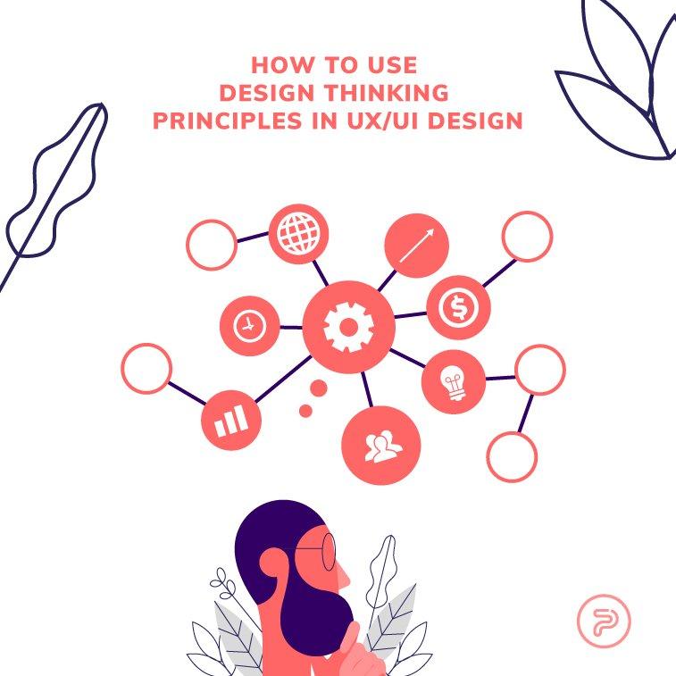 Design thinking principles in ux design 757