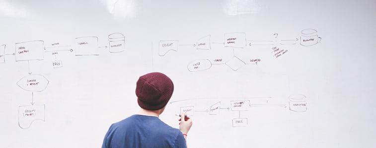 Problemi u veb dizajnu UX Collective