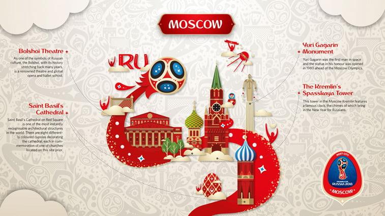 rusija 2018 ilustrcija moskva fifa