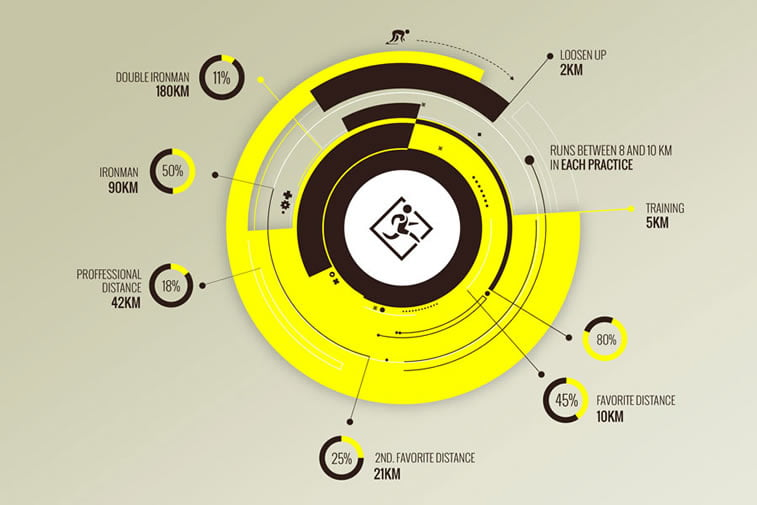 infografika krug trcanje