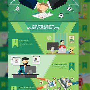 Najkreativniji primeri infografika