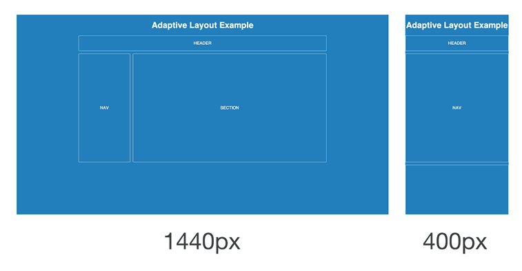 adaptive layout example preview
