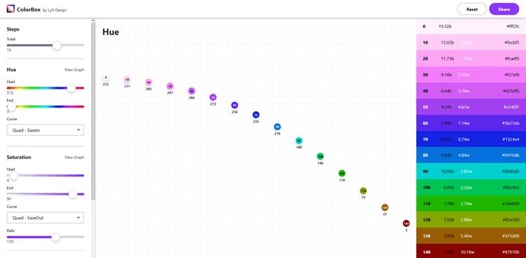 colorbox web dizajn alat