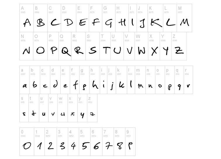 christofer hand script font character set