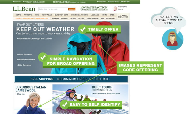 L.L. Bean e-commerce homepage design